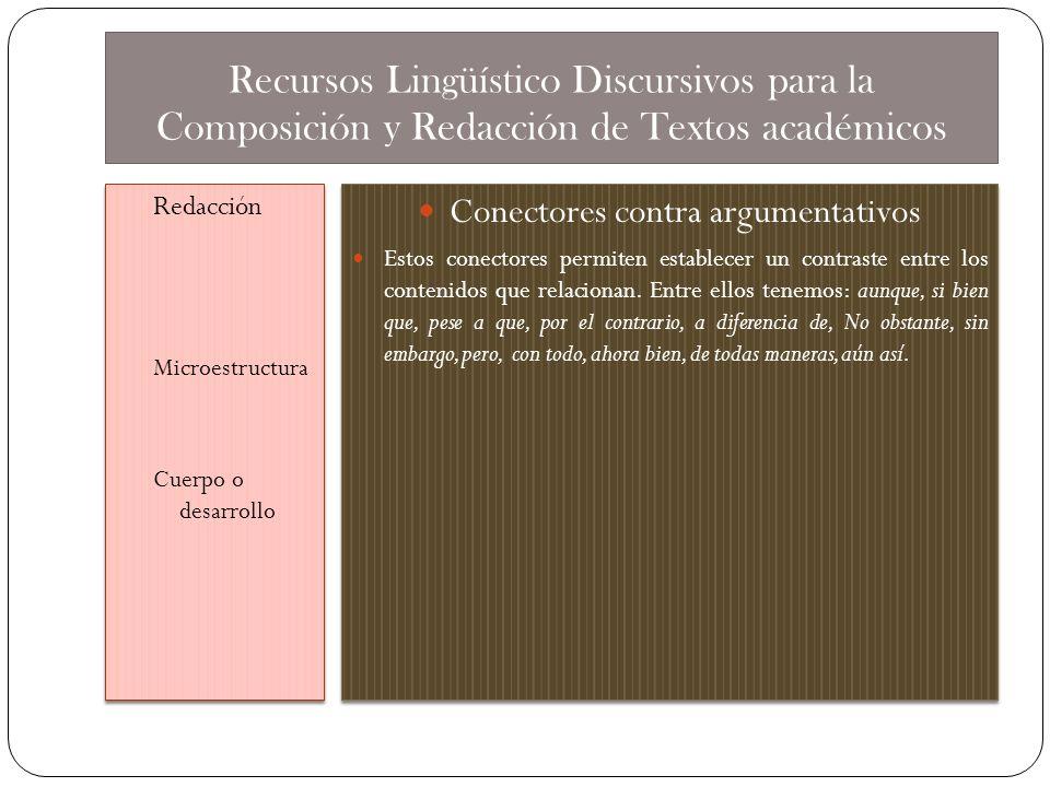 Recursos Lingüístico Discursivos para la Composición y Redacción de Textos académicos Redacción Microestructura Cuerpo o desarrollo Redacción Microest