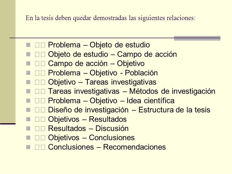 En la tesis deben quedar demostradas las siguientes relaciones: Problema – Objeto de estudio Objeto de estudio – Campo de acción Campo de acción – Obj