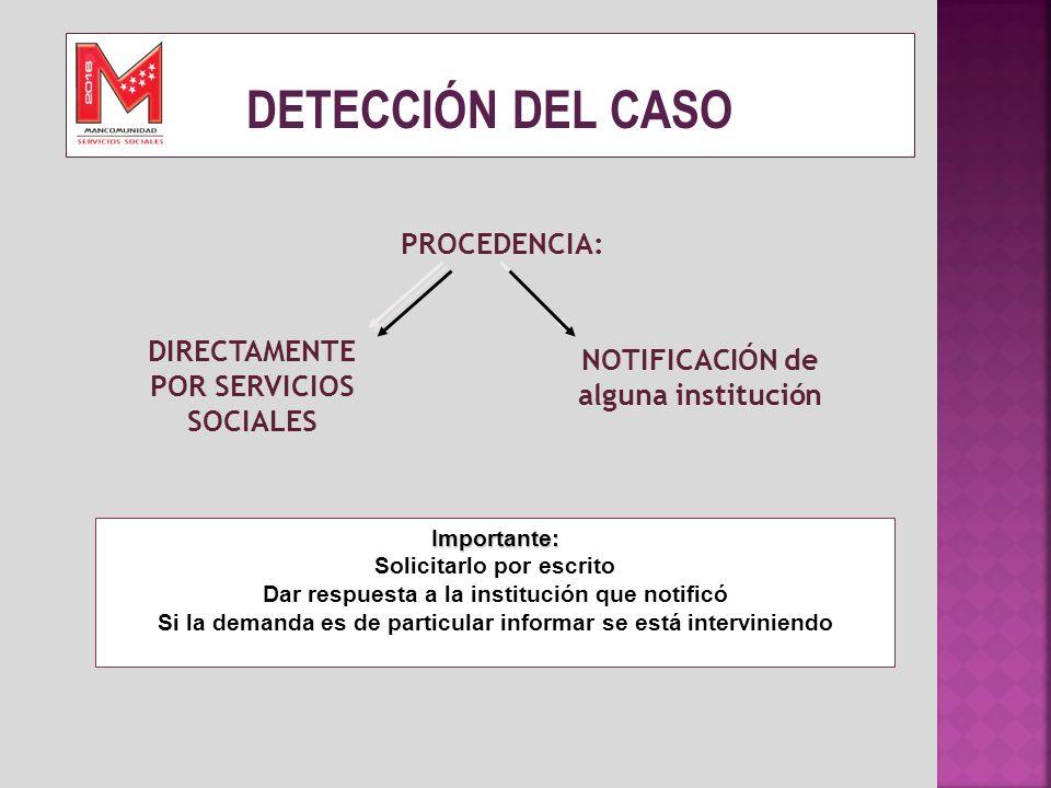DETECCIÓN DEL CASO PROCEDENCIA: Importante: Solicitarlo por escrito Dar respuesta a la institución que notificó Si la demanda es de particular informa
