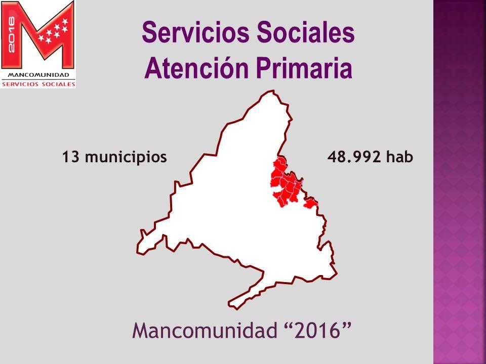 Servicios Sociales Atención Primaria Mancomunidad 2016 48.992 hab13 municipios