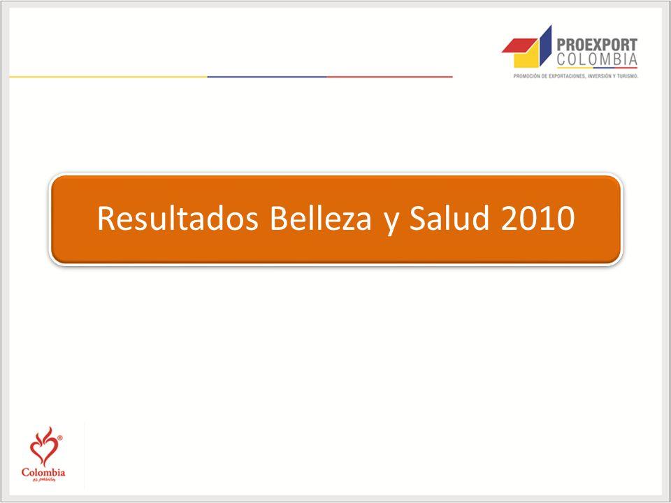 Resultados Belleza y Salud 2010