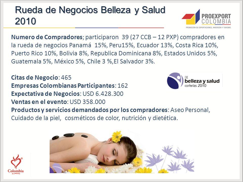 Rueda de Negocios Belleza y Salud 2010 Numero de Compradores; participaron 39 (27 CCB – 12 PXP) compradores en la rueda de negocios Panamá 15%, Peru15%, Ecuador 13%, Costa Rica 10%, Puerto Rico 10%, Bolivia 8%, Republica Dominicana 8%, Estados Unidos 5%, Guatemala 5%, México 5%, Chile 3 %,El Salvador 3%.