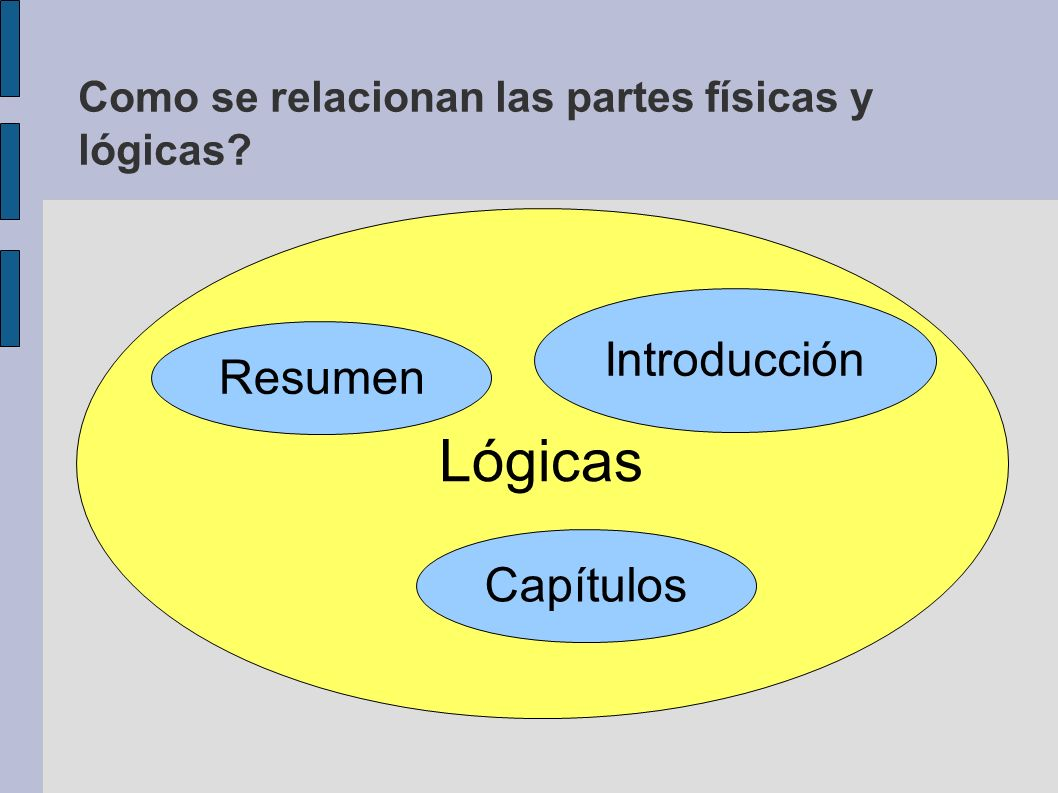 Como se relacionan las partes físicas y lógicas? Lógicas Resumen Capítulos Introducción