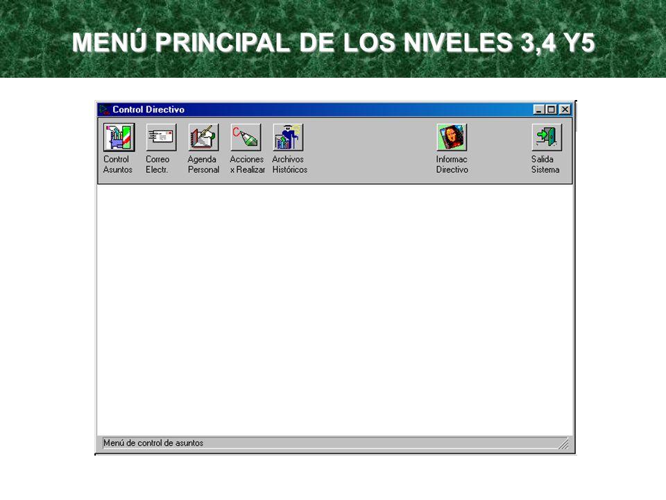 MENÚ PRINCIPAL DE LOS NIVELES 3,4 Y5