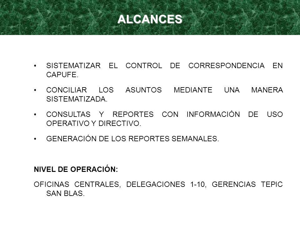 ALCANCES SISTEMATIZAR EL CONTROL DE CORRESPONDENCIA EN CAPUFE. CONCILIAR LOS ASUNTOS MEDIANTE UNA MANERA SISTEMATIZADA. CONSULTAS Y REPORTES CON INFOR