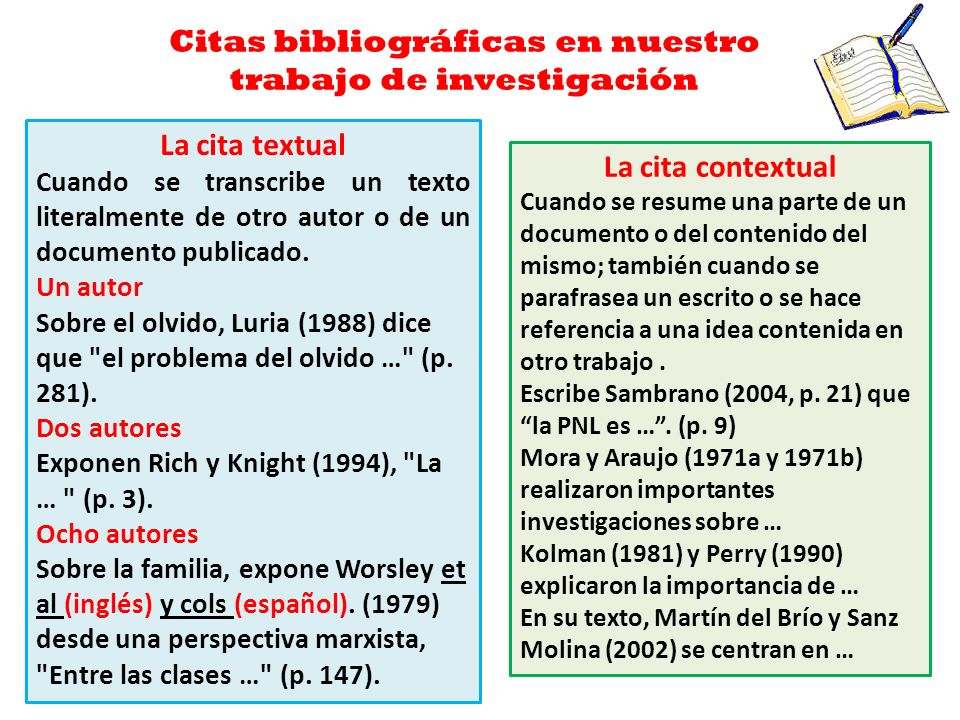 Citas bibliográficas en nuestro trabajo de investigación La cita textual Cuando se transcribe un texto literalmente de otro autor o de un documento publicado.
