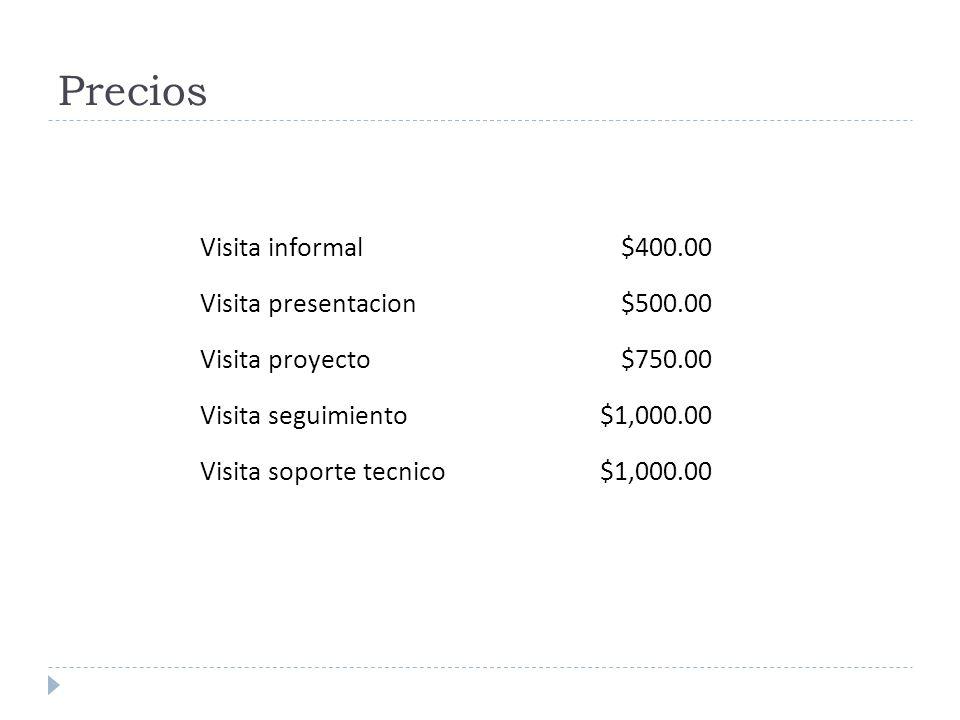 Precios Visita informal $400.00 Visita presentacion $500.00 Visita proyecto $750.00 Visita seguimiento $1,000.00 Visita soporte tecnico $1,000.00