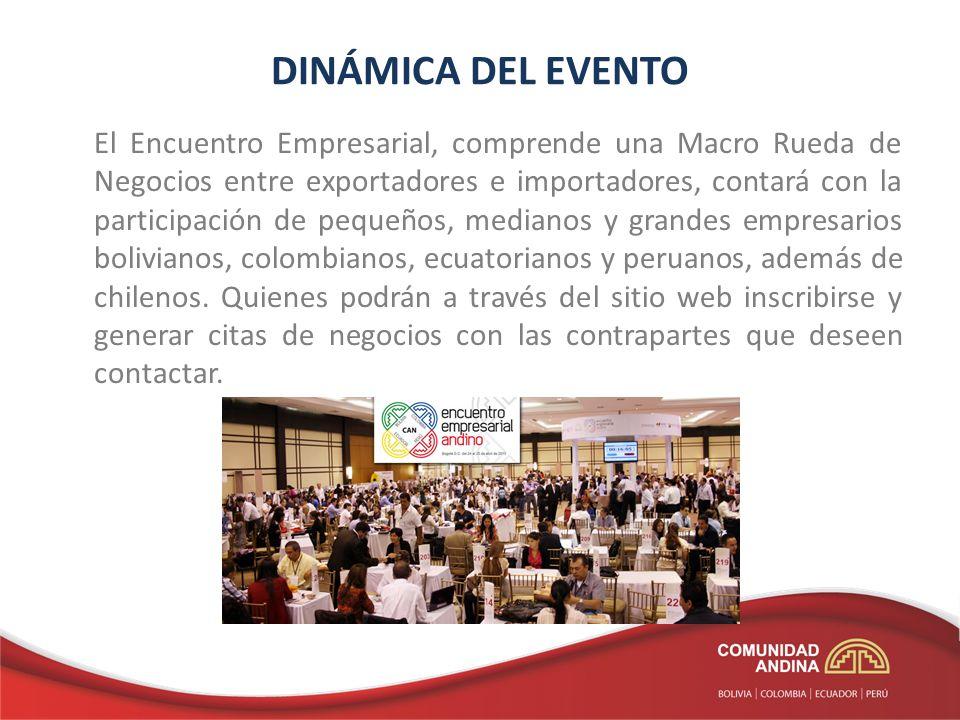 DINÁMICA DEL EVENTO El Encuentro Empresarial, comprende una Macro Rueda de Negocios entre exportadores e importadores, contará con la participación de