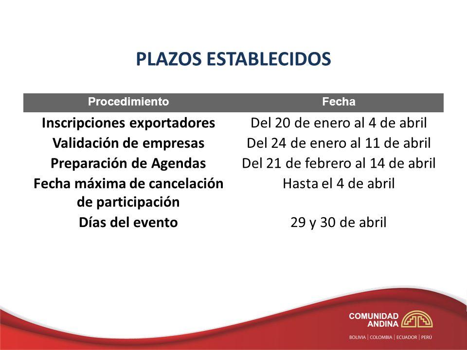 PLAZOS ESTABLECIDOS ProcedimientoFecha Inscripciones exportadoresDel 20 de enero al 4 de abril Validación de empresasDel 24 de enero al 11 de abril Pr