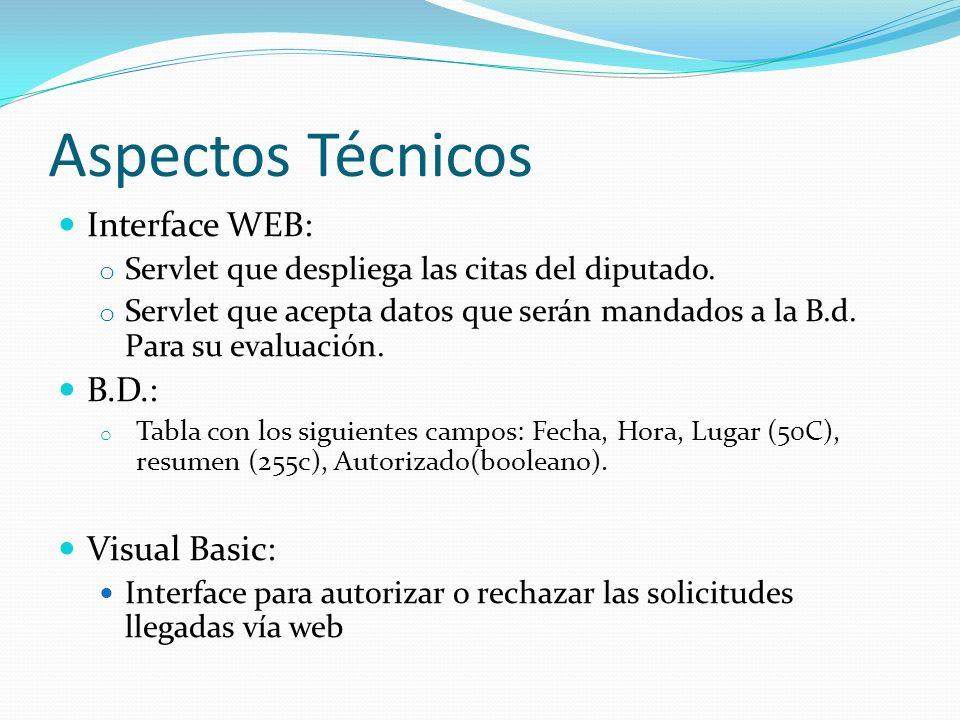Aspectos Técnicos Interface WEB: o Servlet que despliega las citas del diputado. o Servlet que acepta datos que serán mandados a la B.d. Para su evalu