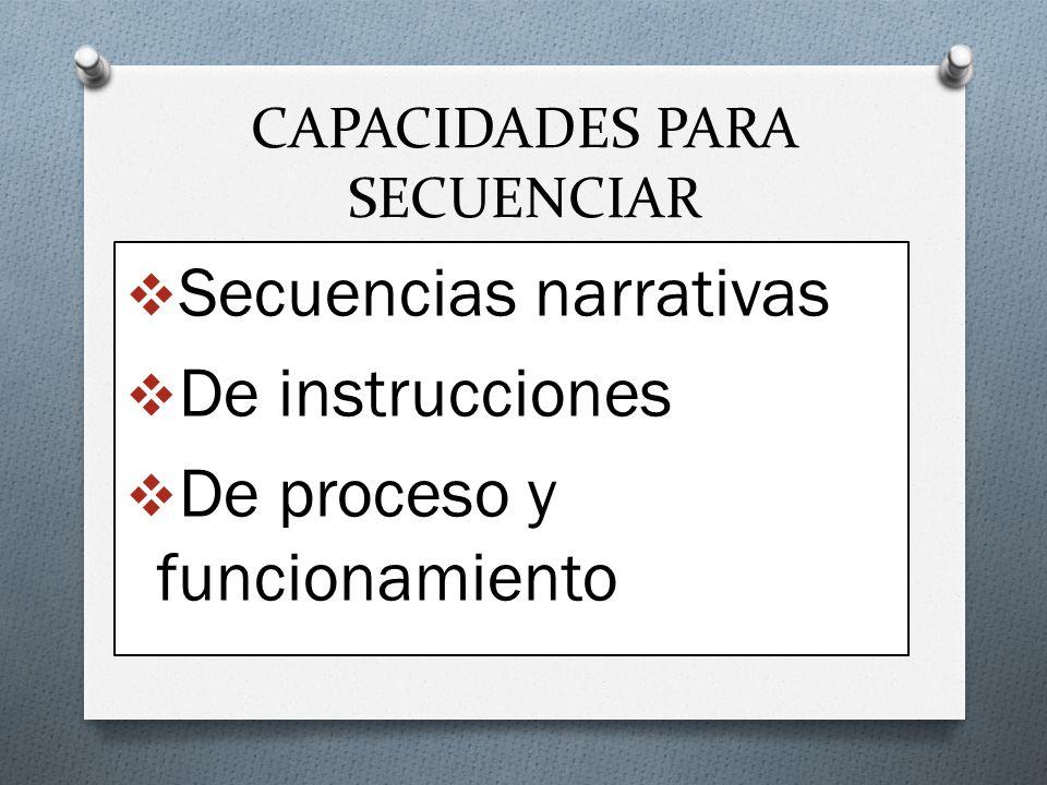 CAPACIDADES PARA SECUENCIAR Secuencias narrativas De instrucciones De proceso y funcionamiento