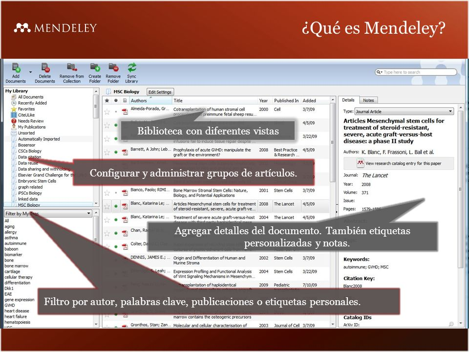 ¿Qué es Mendeley.Configurar y administrar grupos de artículos.