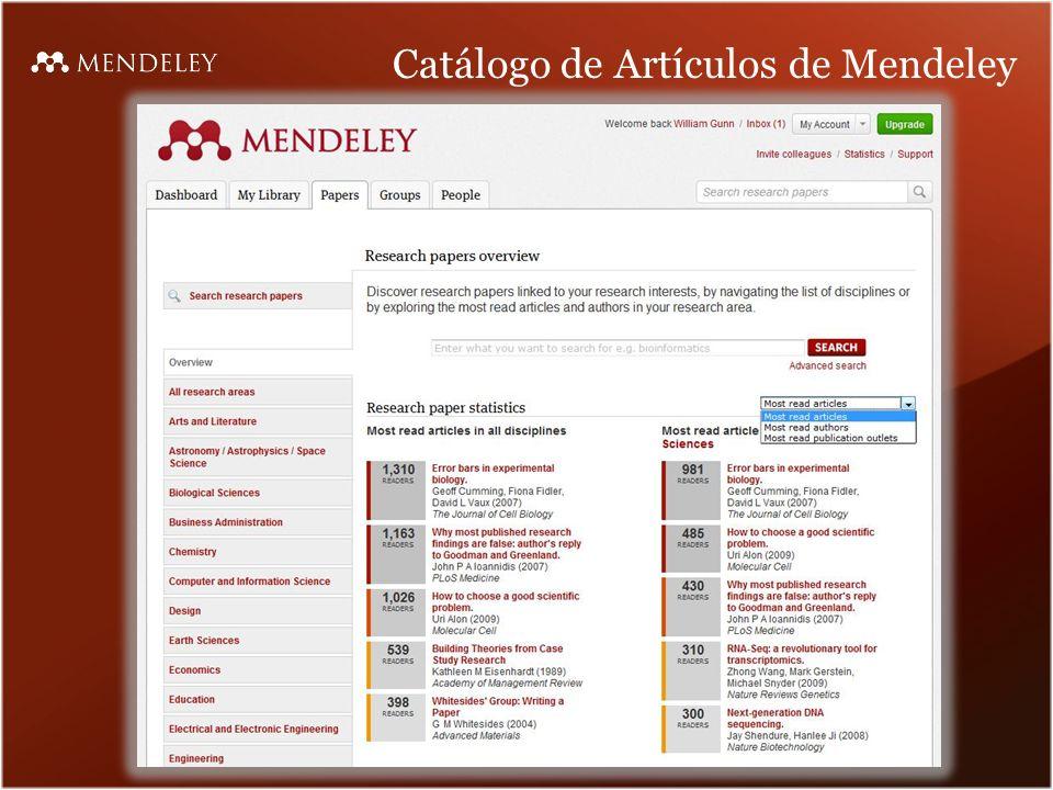 Catálogo de Artículos de Mendeley