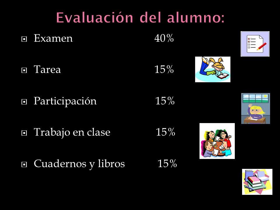 Examen 40% Tarea 15% Participación 15% Trabajo en clase 15% Cuadernos y libros 15%