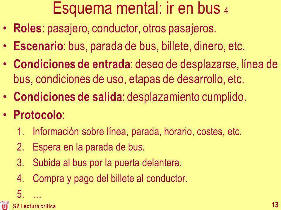 Esquema mental: ir en bus 4 Roles : pasajero, conductor, otros pasajeros. Escenario : bus, parada de bus, billete, dinero, etc. Condiciones de entrada