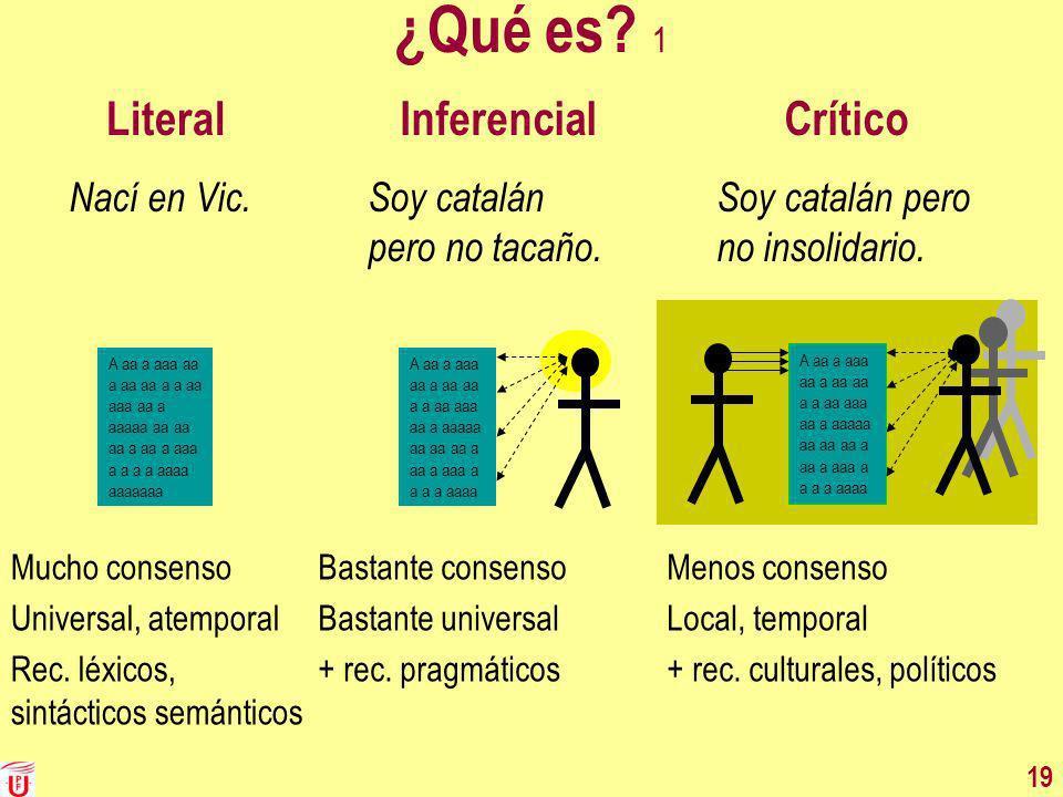 19 ¿Qué es? 1 Nací en Vic. LiteralInferencialCrítico A aa a aaa aa a aa aa a a aa aaa aa a aaaaa aa aa aa a aa a aaa a a a a aaaa aaaaaaa A aa a aaa a