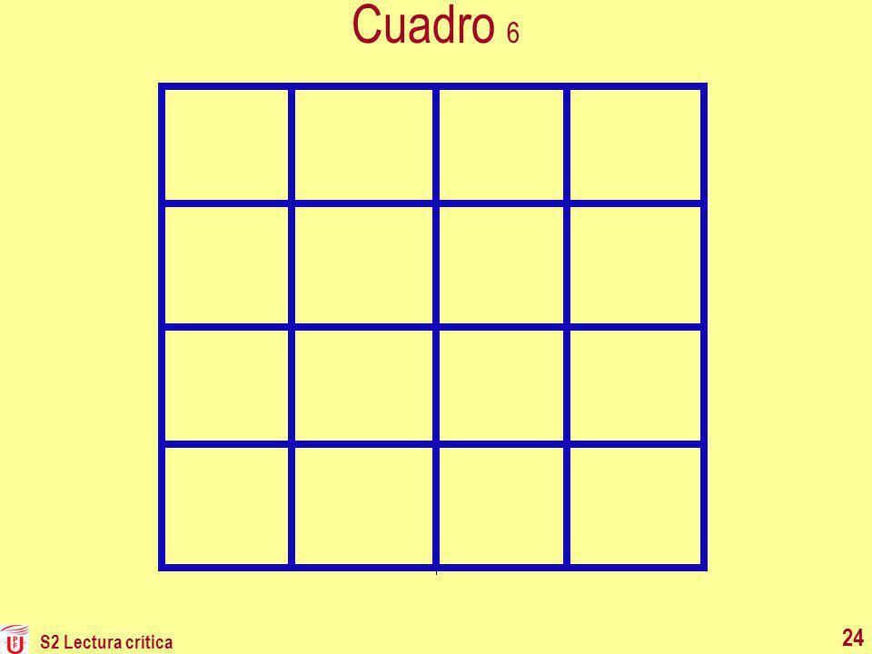 S2 Lectura crítica 24 Cuadro 6