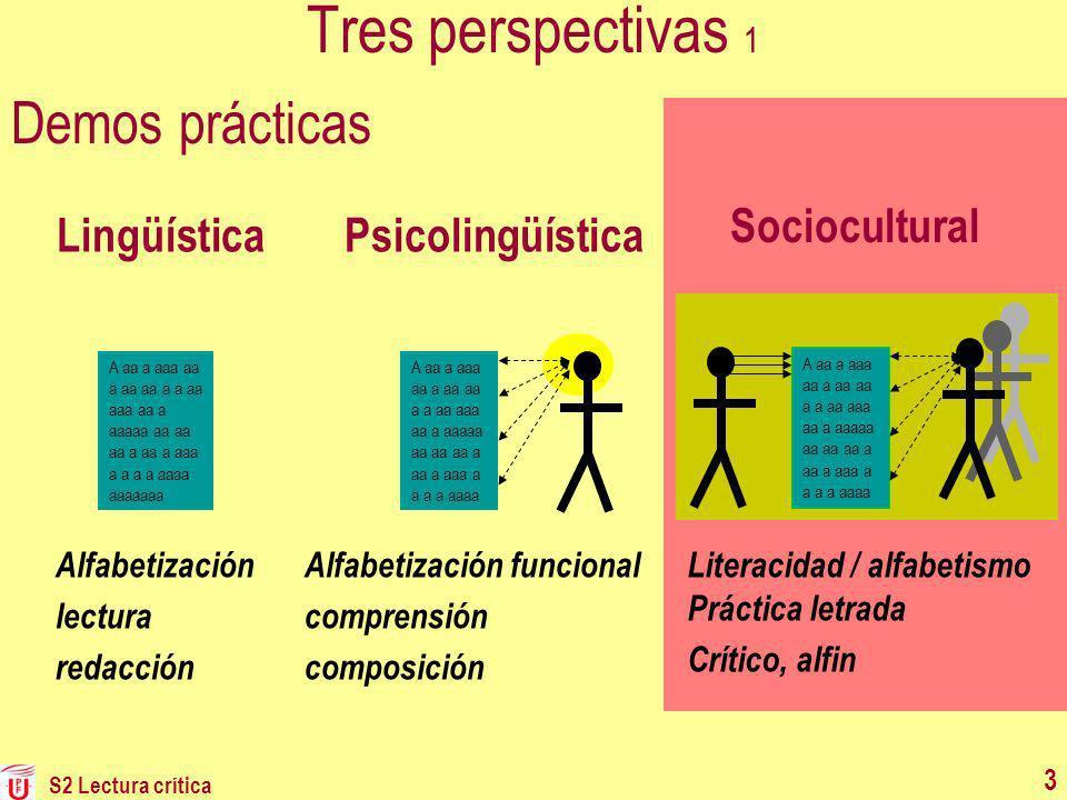 S2 Lectura crítica 3 Tres perspectivas 1 Demos prácticas LingüísticaPsicolingüística Sociocultural A aa a aaa aa a aa aa a a aa aaa aa a aaaaa aa aa a
