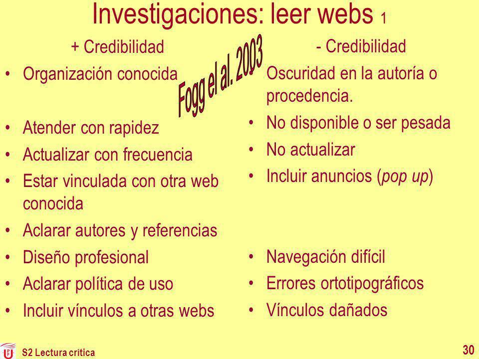 S2 Lectura crítica 30 Investigaciones: leer webs 1 + Credibilidad Organización conocida Atender con rapidez Actualizar con frecuencia Estar vinculada