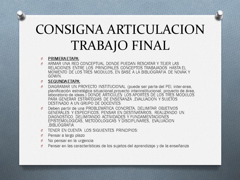 CONSIGNA ARTICULACION TRABAJO FINAL O PRIMERA ETAPA: O ARMAR UNA RED CONCEPTUAL DONDE PUEDAN RESCATAR Y TEJER LAS RELACIONES ENTRE LOS PRINCIPALES CON