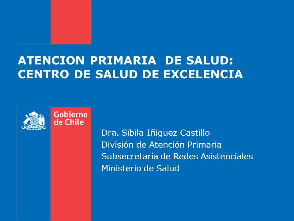 ATENCION PRIMARIA DE SALUD: CENTRO DE SALUD DE EXCELENCIA Dra. Sibila Iñiguez Castillo División de Atención Primaria Subsecretaría de Redes Asistencia