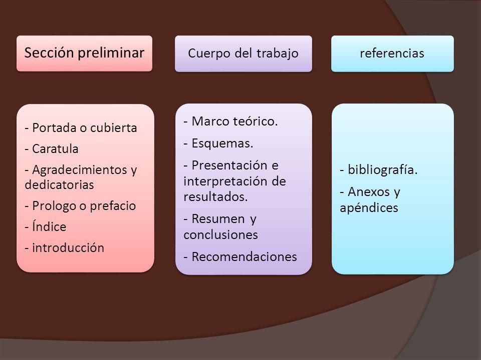 Sección preliminar Cuerpo del trabajo - bibliografía. - Anexos y apéndices referencias - Portada o cubierta - Caratula - Agradecimientos y dedicatoria