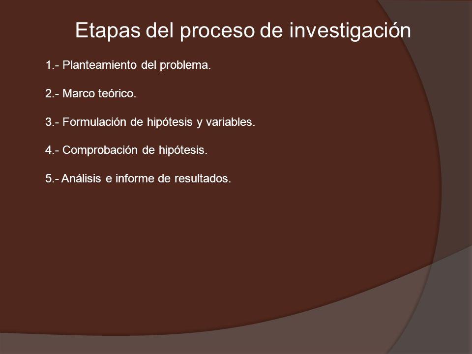 Etapas del proceso de investigación 1.- Planteamiento del problema. 2.- Marco teórico. 3.- Formulación de hipótesis y variables. 4.- Comprobación de h