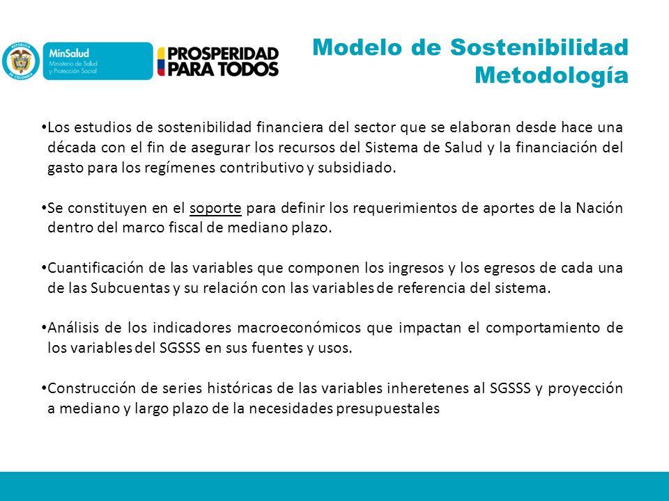 Metodología Los estudios de sostenibilidad financiera del sector que se elaboran desde hace una década con el fin de asegurar los recursos del Sistema