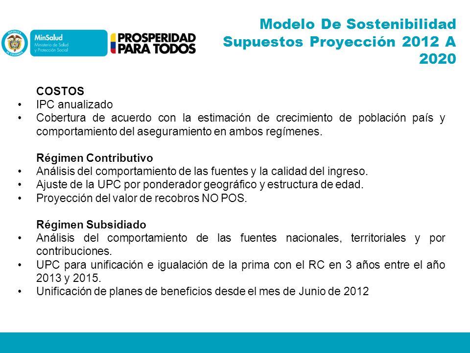Modelo De Sostenibilidad Supuestos Proyección 2012 A 2020 COSTOS IPC anualizado Cobertura de acuerdo con la estimación de crecimiento de población paí