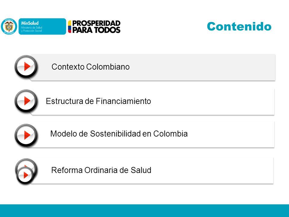 Contenido Contexto Colombiano Estructura de Financiamiento Modelo de Sostenibilidad en Colombia Reforma Ordinaria de Salud