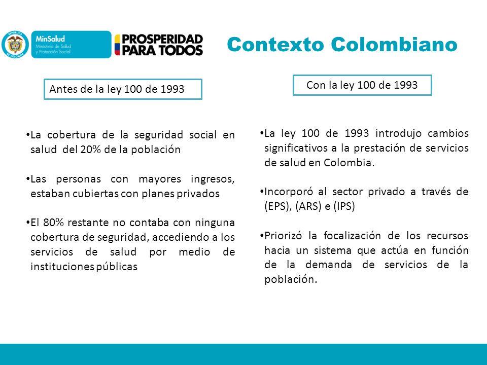 La cobertura de la seguridad social en salud del 20% de la población Las personas con mayores ingresos, estaban cubiertas con planes privados El 80% r