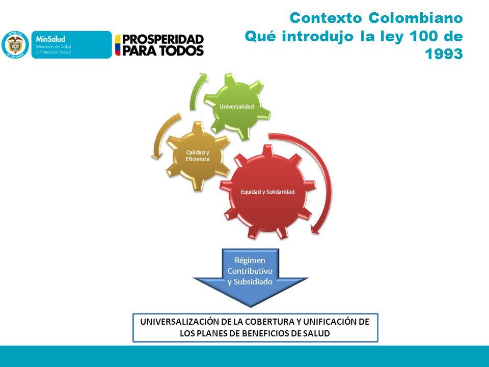 Contexto Colombiano Qué introdujo la ley 100 de 1993 Equidad y Solidaridad Calidad y Eficiencia Universalidad UNIVERSALIZACIÓN DE LA COBERTURA Y UNIFI