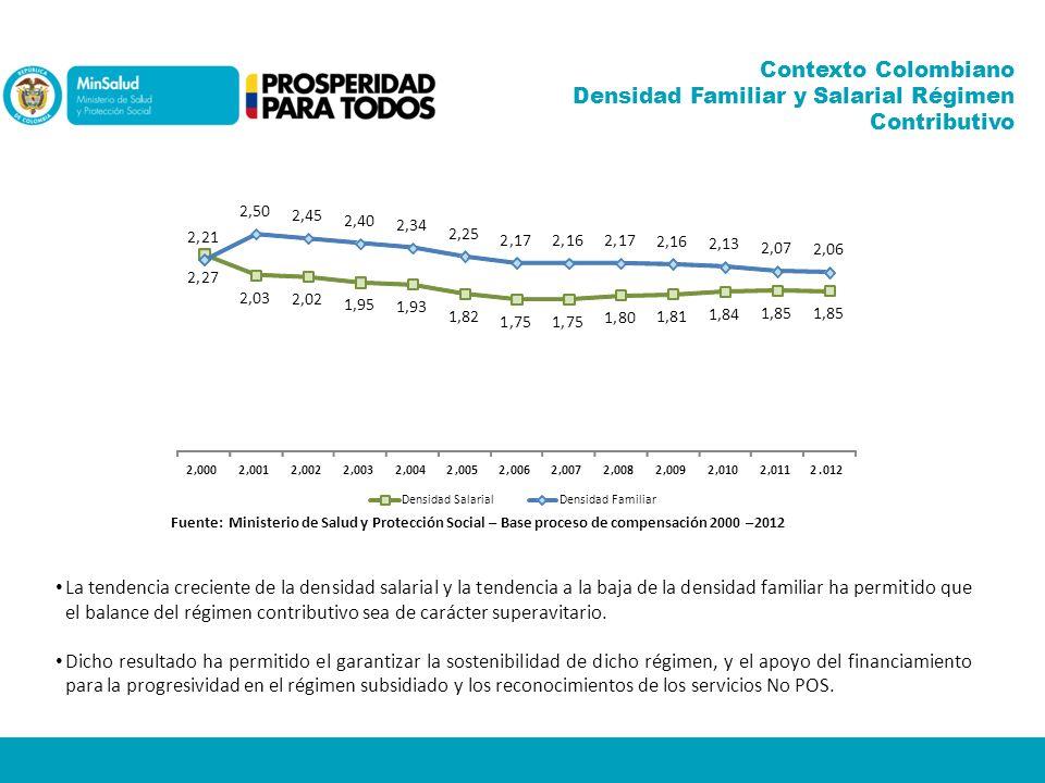 Contexto Colombiano Densidad Familiar y Salarial Régimen Contributivo Fuente: Ministerio de Salud y Protección Social – Base proceso de compensación 2