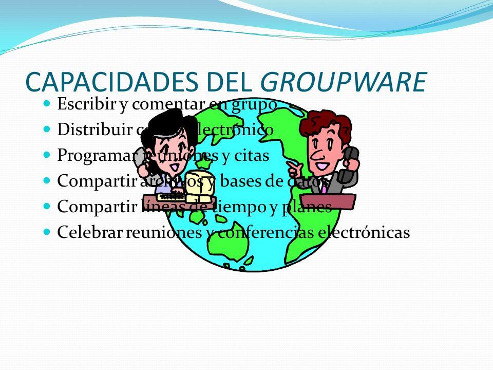CAPACIDADES DEL GROUPWARE Escribir y comentar en grupo Distribuir correo electrónico Programar reuniones y citas Compartir archivos y bases de datos C