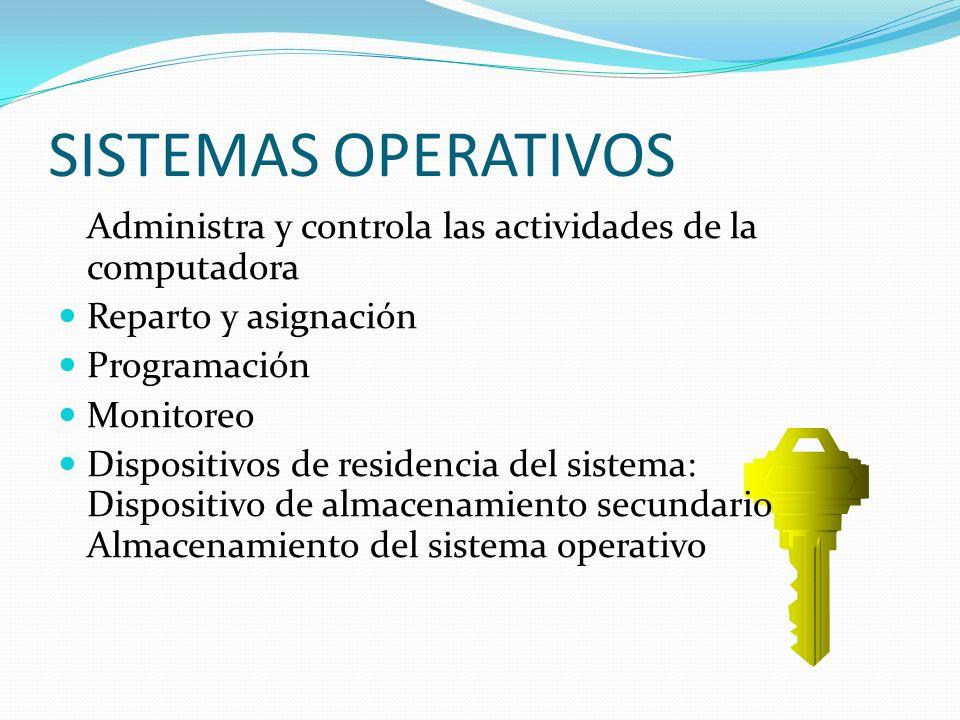 SISTEMAS OPERATIVOS Administra y controla las actividades de la computadora Reparto y asignación Programación Monitoreo Dispositivos de residencia del