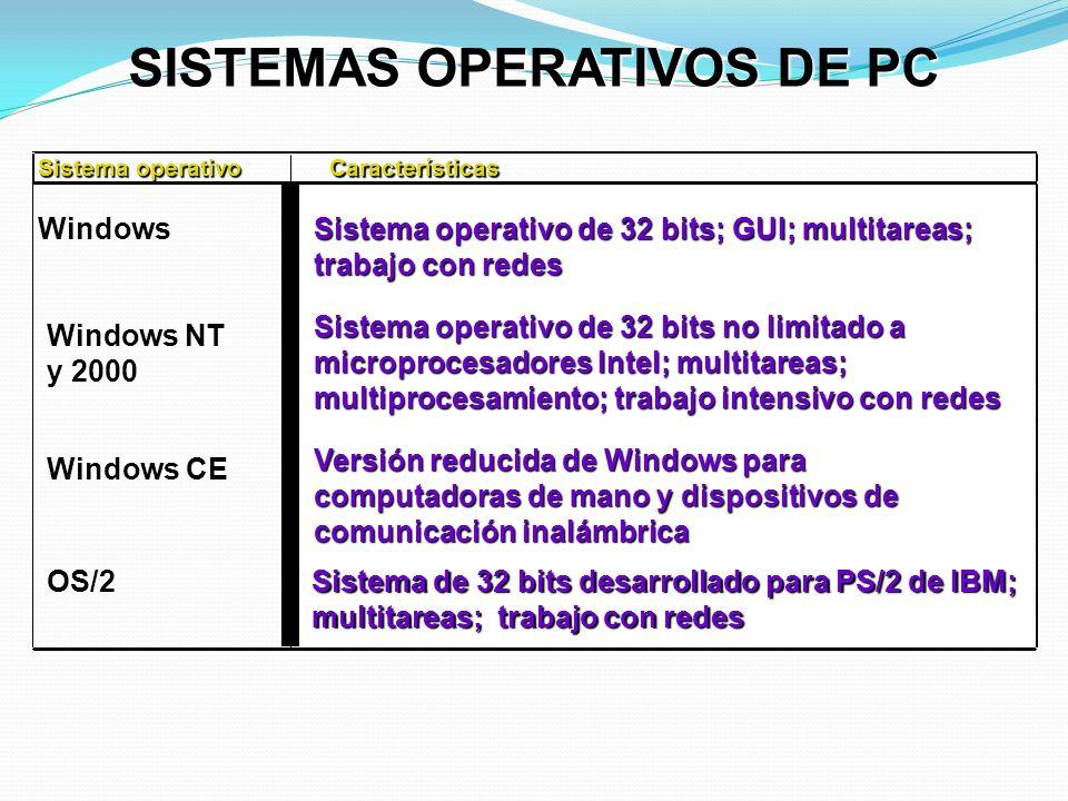 SISTEMAS OPERATIVOS DE PC Sistema operativo Características Windows Windows NT y 2000 Windows CE Sistema operativo de 32 bits; GUI; multitareas; traba