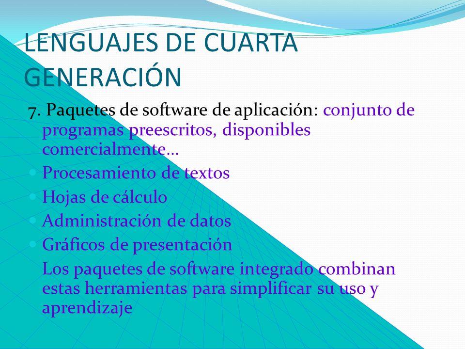 LENGUAJES DE CUARTA GENERACIÓN 7. Paquetes de software de aplicación: conjunto de programas preescritos, disponibles comercialmente... Procesamiento d