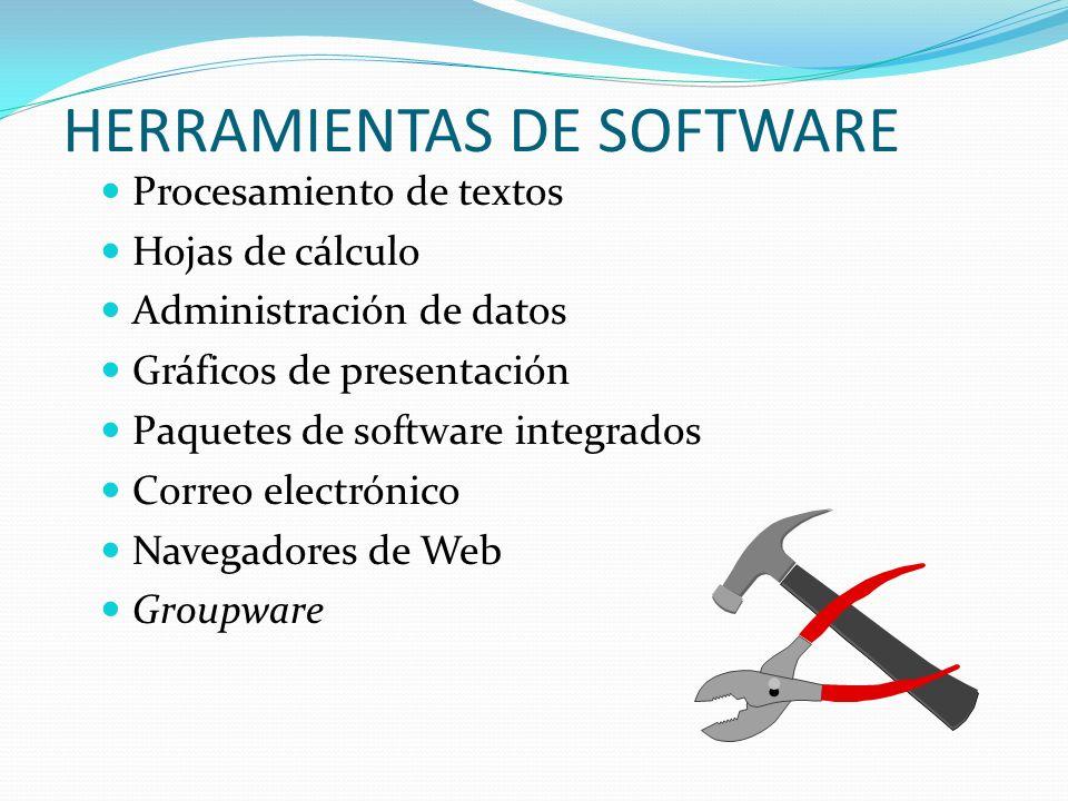 HERRAMIENTAS DE SOFTWARE Procesamiento de textos Hojas de cálculo Administración de datos Gráficos de presentación Paquetes de software integrados Cor