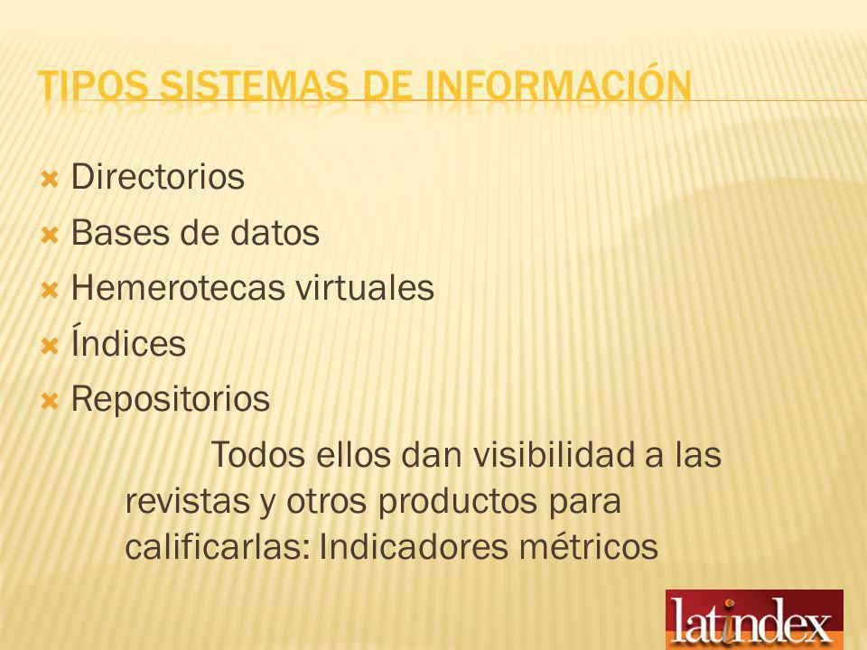 Directorios Bases de datos Hemerotecas virtuales Índices Repositorios Todos ellos dan visibilidad a las revistas y otros productos para calificarlas: Indicadores métricos