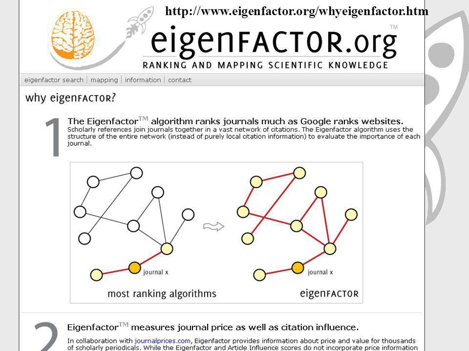http://www.eigenfactor.org/whyeigenfactor.htm