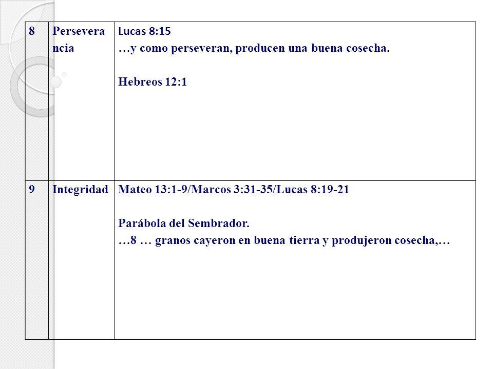 8 Persevera ncia Lucas 8:15 …y como perseveran, producen una buena cosecha. Hebreos 12:1 9IntegridadMateo 13:1-9/Marcos 3:31-35/Lucas 8:19-21 Parábola