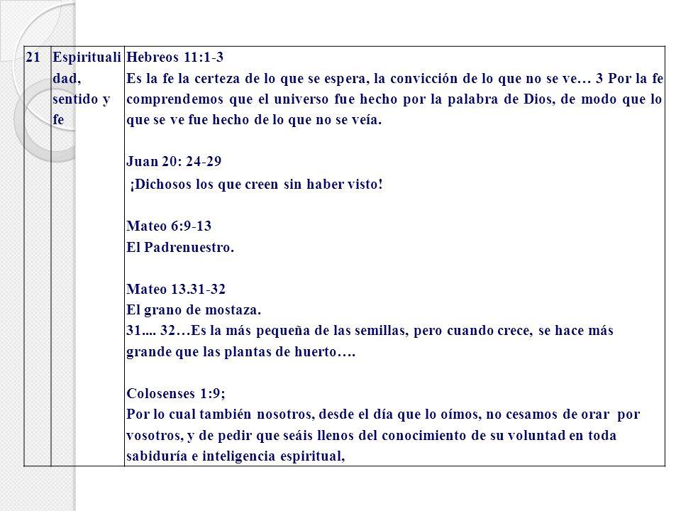 21Espirituali dad, sentido y fe Hebreos 11:1-3 Es la fe la certeza de lo que se espera, la convicción de lo que no se ve… 3 Por la fe comprendemos que