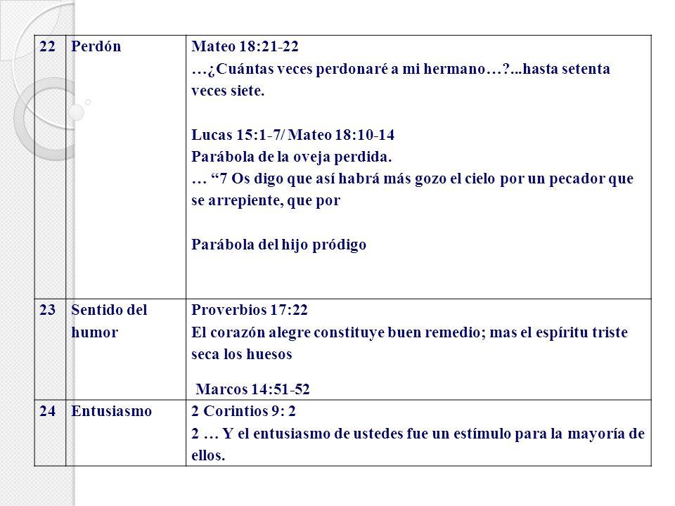 22Perdón Mateo 18:21-22 …¿Cuántas veces perdonaré a mi hermano…?...hasta setenta veces siete. Lucas 15:1-7/ Mateo 18:10-14 Parábola de la oveja perdid