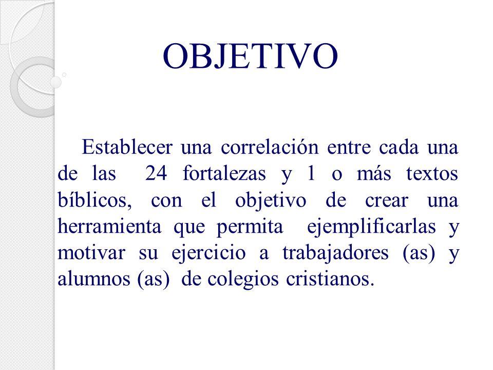 INTRODUCCIÓN En Instituciones Educativas Cristianas se enfatiza el ejercicio de Fortalezas tales como las 24 que describe la Psicología Positiva.
