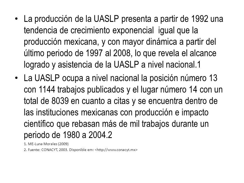 La producción de la UASLP presenta a partir de 1992 una tendencia de crecimiento exponencial igual que la producción mexicana, y con mayor dinámica a