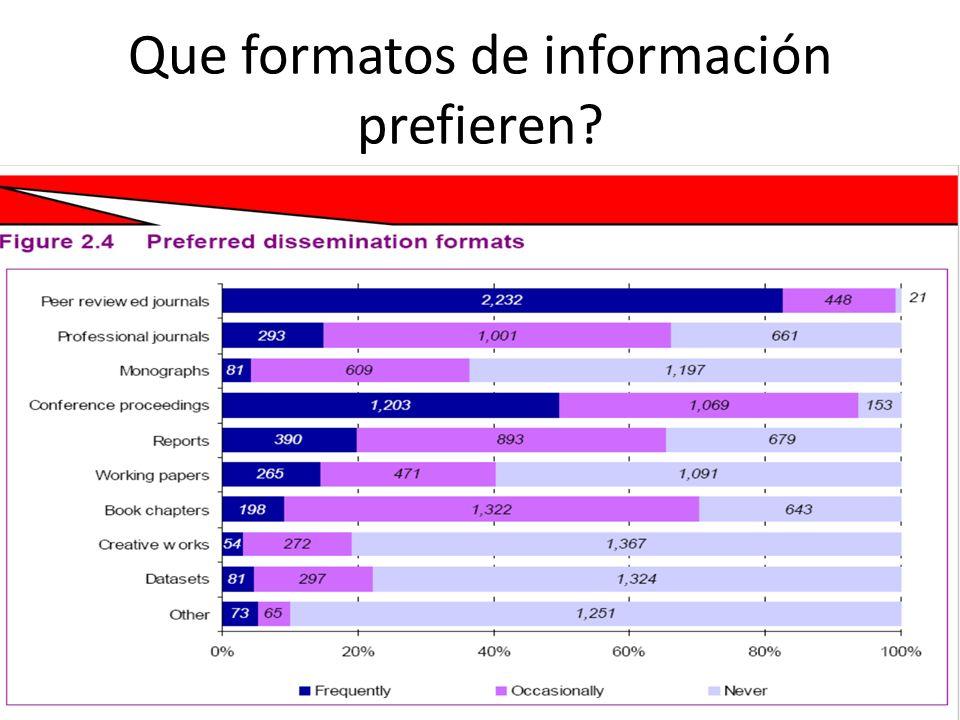 Que formatos de información prefieren?