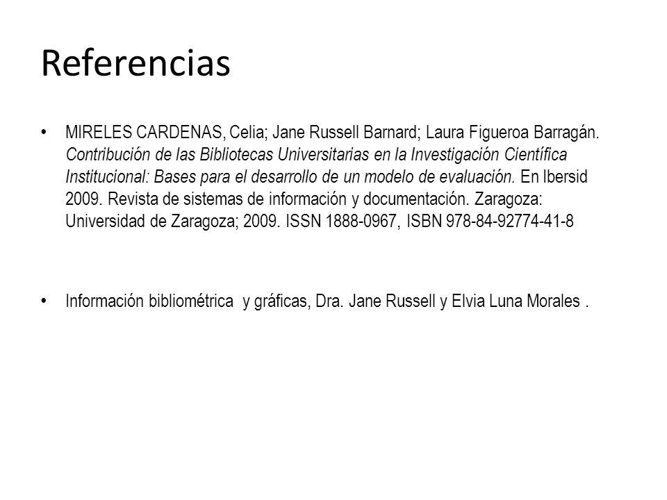 Referencias MIRELES CARDENAS, Celia; Jane Russell Barnard; Laura Figueroa Barragán. Contribución de las Bibliotecas Universitarias en la Investigación