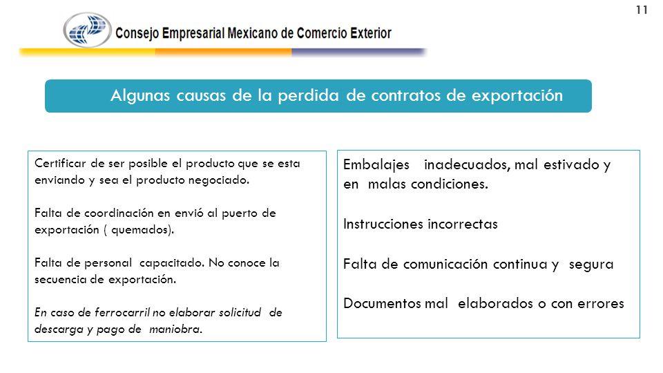 Algunas causas de la perdida de contratos de exportación Certificar de ser posible el producto que se esta enviando y sea el producto negociado.