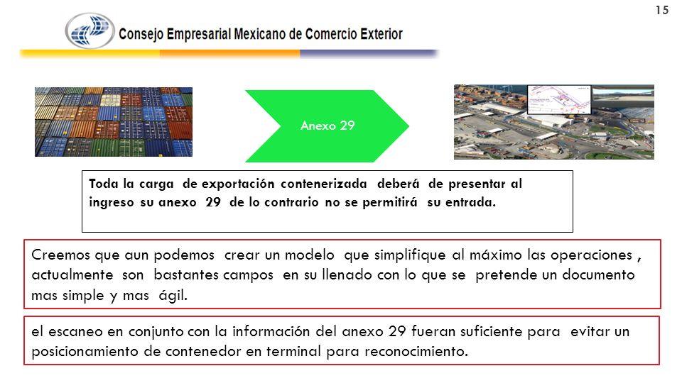 Anexo 29 Toda la carga de exportación contenerizada deberá de presentar al ingreso su anexo 29 de lo contrario no se permitirá su entrada.