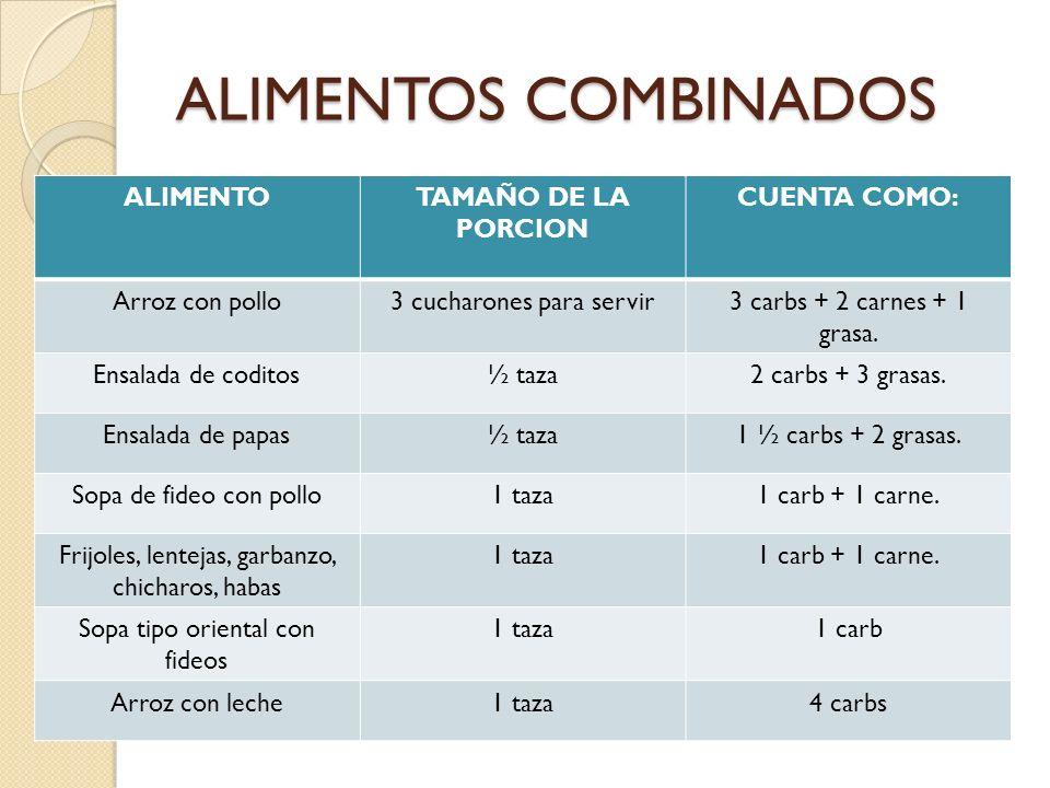 ALIMENTOS COMBINADOS ALIMENTOTAMAÑO DE LA PORCION CUENTA COMO: Arroz con pollo3 cucharones para servir3 carbs + 2 carnes + 1 grasa. Ensalada de codito